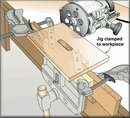 Self-Centering Mortising Jig Plan